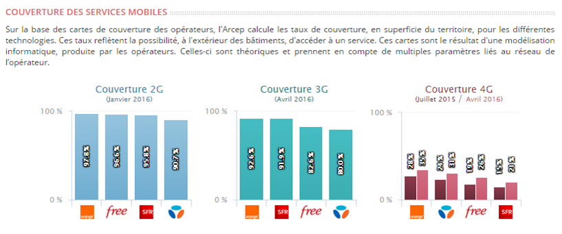 Free couverture